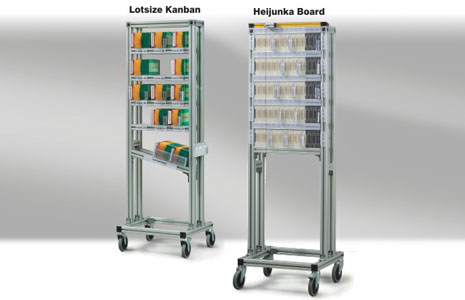 Production Visual Boards (Heijunka/Kanban)