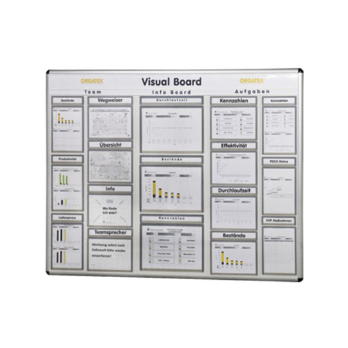 Wall Mounted Visual Boards